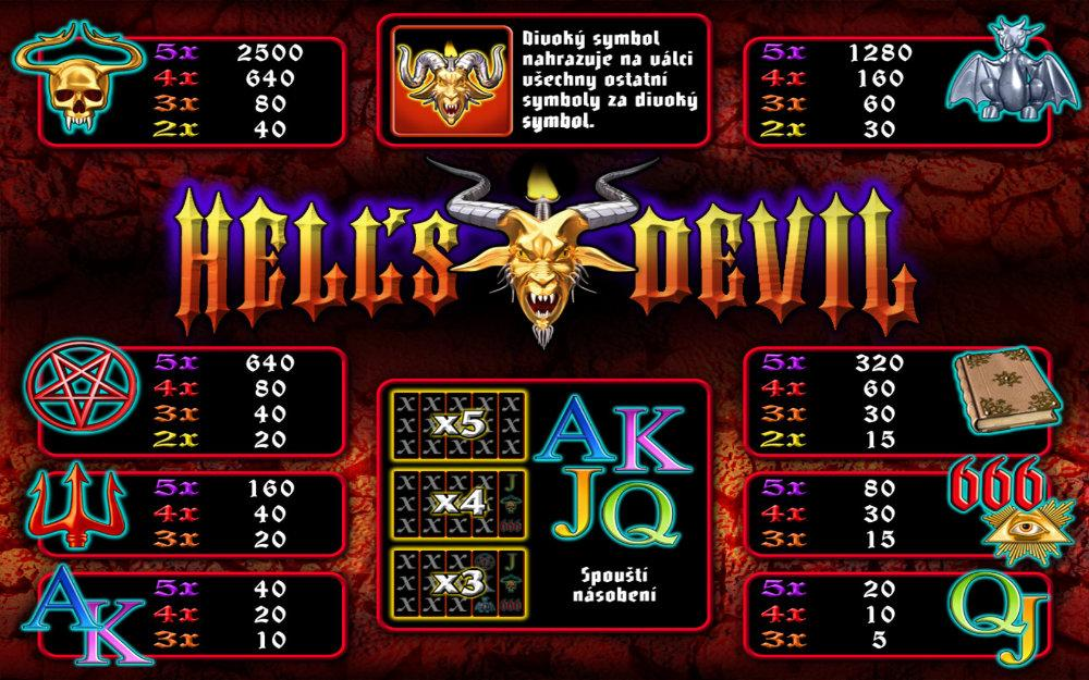 Hell's Devil